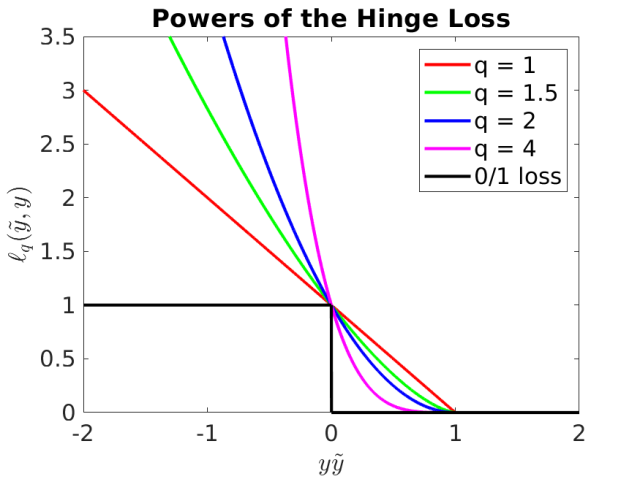 powers_hinge