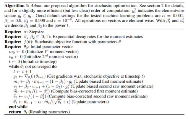 Neural Networks (Maybe) Evolved to Make Adam The Best Optimizer
